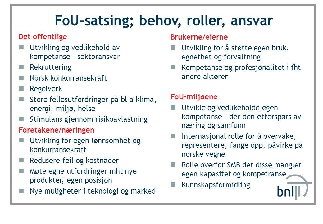 SINTEF Byggforsk FoU-satsing; behov, roller, ansvar Det offentlige Utvikling og vedlikehold av kompetanse - sektoransvar Rekruttering Norsk konkurrans