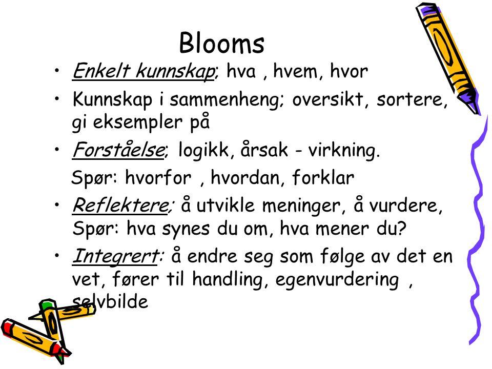 Blooms Enkelt kunnskap; hva, hvem, hvor Kunnskap i sammenheng; oversikt, sortere, gi eksempler på Forståelse; logikk, årsak - virkning. Spør: hvorfor,