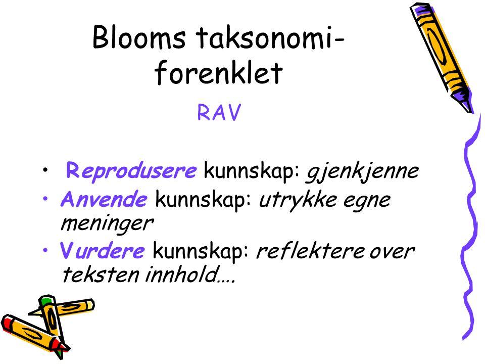 Blooms taksonomi- forenklet RAV Reprodusere kunnskap: gjenkjenne Anvende kunnskap: utrykke egne meninger Vurdere kunnskap: reflektere over teksten inn