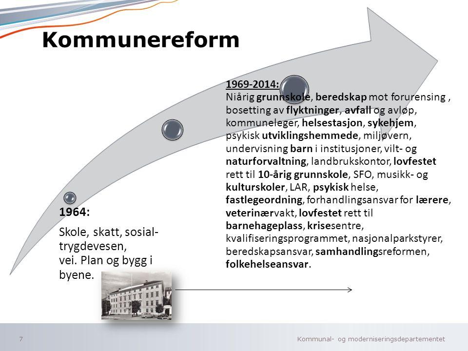 Kommunal- og moderniseringsdepartementet Norsk mal: Tekst uten kulepunkter Kommunereform 7 1964: Skole, skatt, sosial- trygdevesen, vei. Plan og bygg