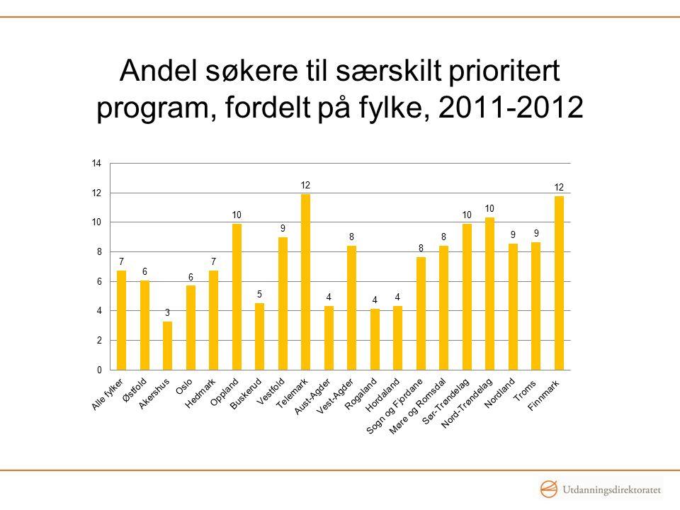 Andel søkere til særskilt prioritert program, fordelt på fylke, 2011-2012