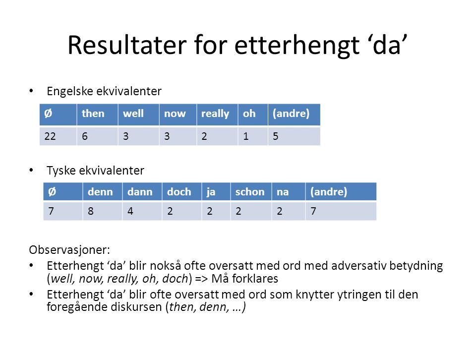 Resultater for etterhengt 'da' Engelske ekvivalenter Tyske ekvivalenter Observasjoner: Etterhengt 'da' blir nokså ofte oversatt med ord med adversativ
