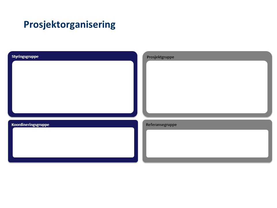 Prosjektorganisering Styringsgruppe Koordineringsgruppe Referansegruppe Prosjektgruppe