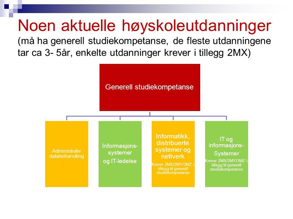 Hvordan få studiekompetanse? NB: flere utdanninger krever 2MX/2MY/3MZ i tillegg til generell studiekompetanse. Service og samfersel VG1 IKT- servicefa