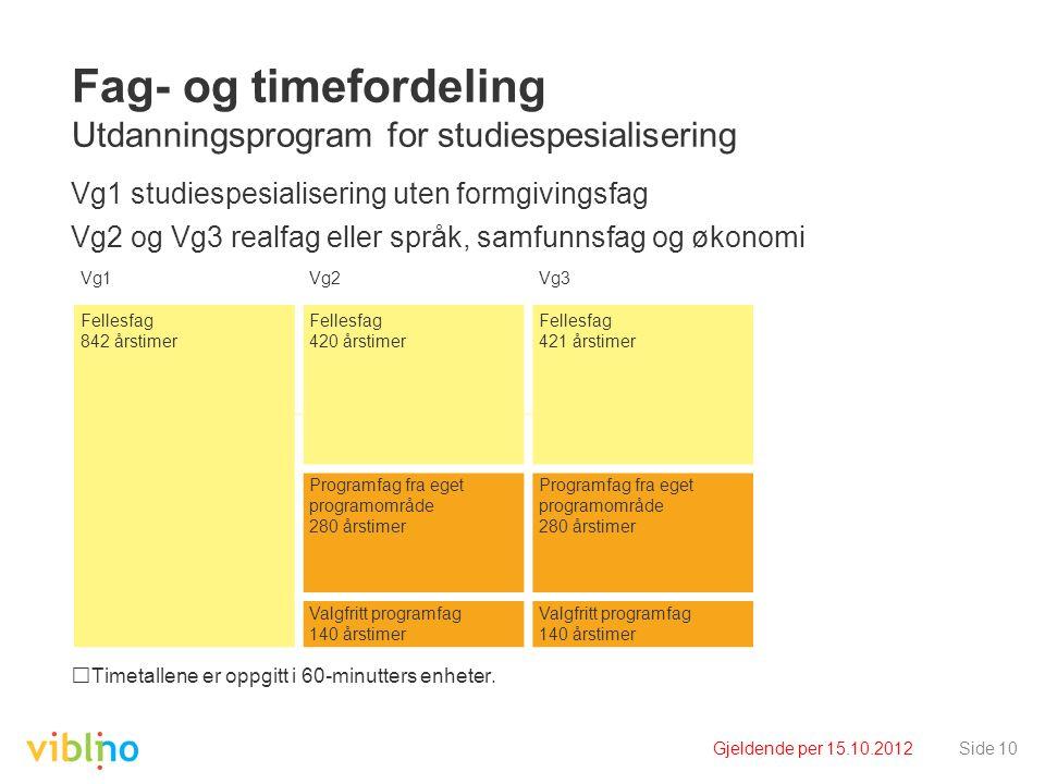 Gjeldende per 15.10.2012Side 10 Fag- og timefordeling Utdanningsprogram for studiespesialisering Vg1 studiespesialisering uten formgivingsfag Vg2 og Vg3 realfag eller språk, samfunnsfag og økonomi Timetallene er oppgitt i 60-minutters enheter.