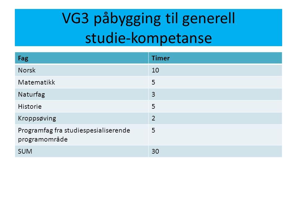 VG3 påbygging til generell studie-kompetanse FagTimer Norsk10 Matematikk5 Naturfag3 Historie5 Kroppsøving2 Programfag fra studiespesialiserende programområde 5 SUM30