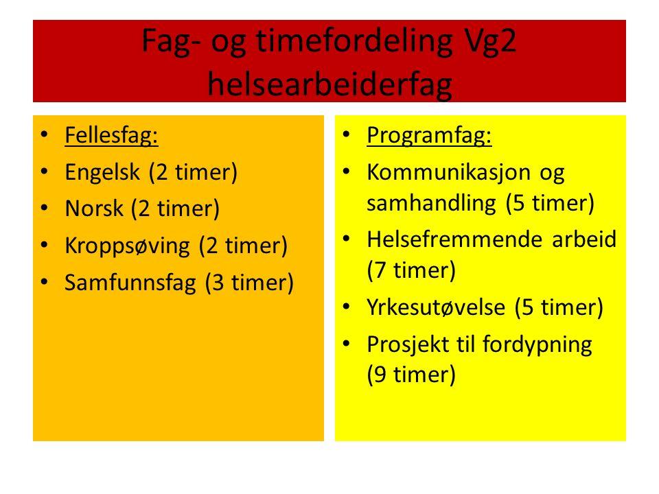 Fag- og timefordeling Vg2 helsearbeiderfag Fellesfag: Engelsk (2 timer) Norsk (2 timer) Kroppsøving (2 timer) Samfunnsfag (3 timer) Programfag: Kommunikasjon og samhandling (5 timer) Helsefremmende arbeid (7 timer) Yrkesutøvelse (5 timer) Prosjekt til fordypning (9 timer)
