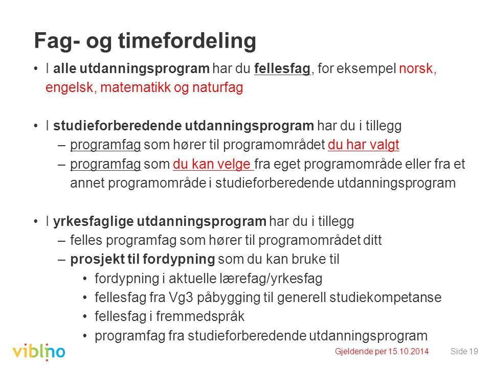 Gjeldende per 15.10.2014Side 19 Fag- og timefordeling I alle utdanningsprogram har du fellesfag, for eksempel norsk, engelsk, matematikk og naturfag I studieforberedende utdanningsprogram har du i tillegg –programfag som hører til programområdet du har valgt –programfag som du kan velge fra eget programområde eller fra et annet programområde i studieforberedende utdanningsprogram I yrkesfaglige utdanningsprogram har du i tillegg –felles programfag som hører til programområdet ditt –prosjekt til fordypning som du kan bruke til fordypning i aktuelle lærefag/yrkesfag fellesfag fra Vg3 påbygging til generell studiekompetanse fellesfag i fremmedspråk programfag fra studieforberedende utdanningsprogram
