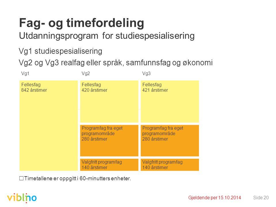 Gjeldende per 15.10.2014Side 20 Fag- og timefordeling Utdanningsprogram for studiespesialisering Vg1 studiespesialisering Vg2 og Vg3 realfag eller språk, samfunnsfag og økonomi Timetallene er oppgitt i 60-minutters enheter.