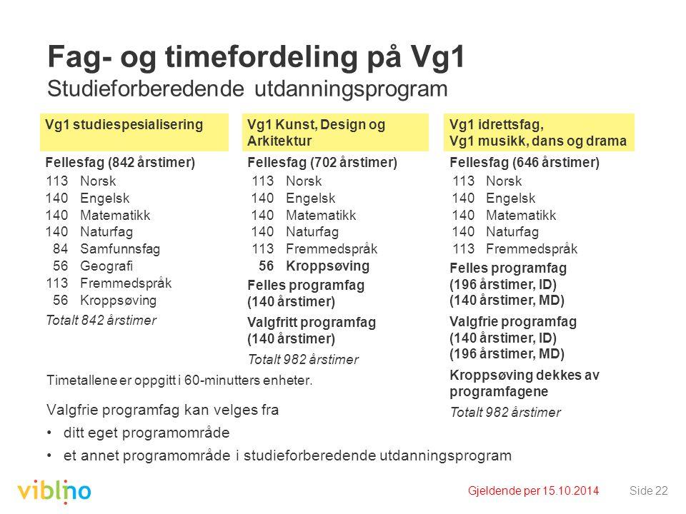 Gjeldende per 15.10.2014Side 22 Fag- og timefordeling på Vg1 Studieforberedende utdanningsprogram Timetallene er oppgitt i 60-minutters enheter.