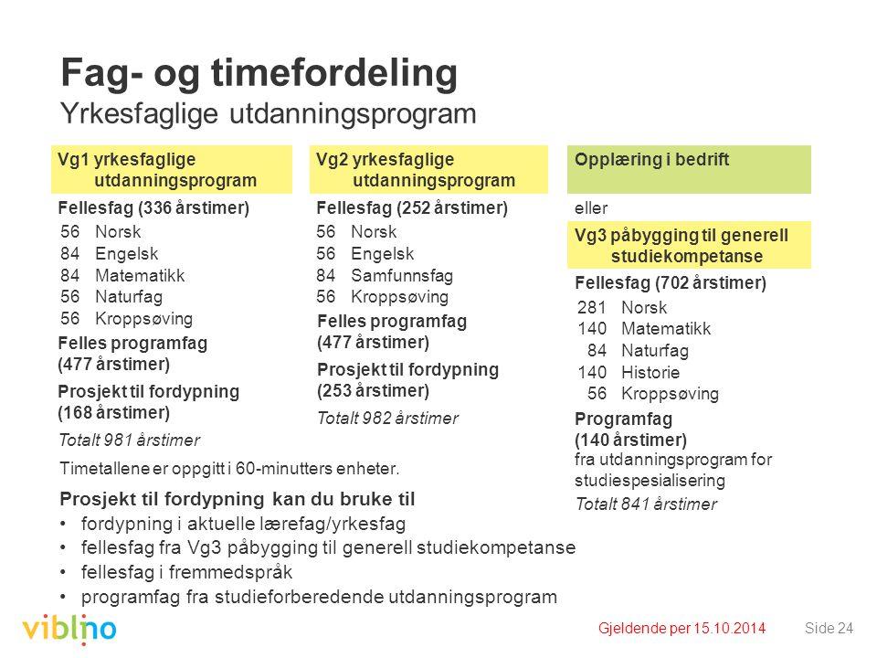 Gjeldende per 15.10.2014Side 24 Fag- og timefordeling Yrkesfaglige utdanningsprogram Timetallene er oppgitt i 60-minutters enheter.