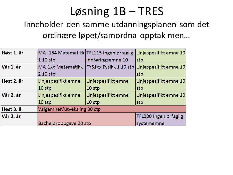 Løsning 1B – TRES Inneholder den samme utdanningsplanen som det ordinære løpet/samordna opptak men…