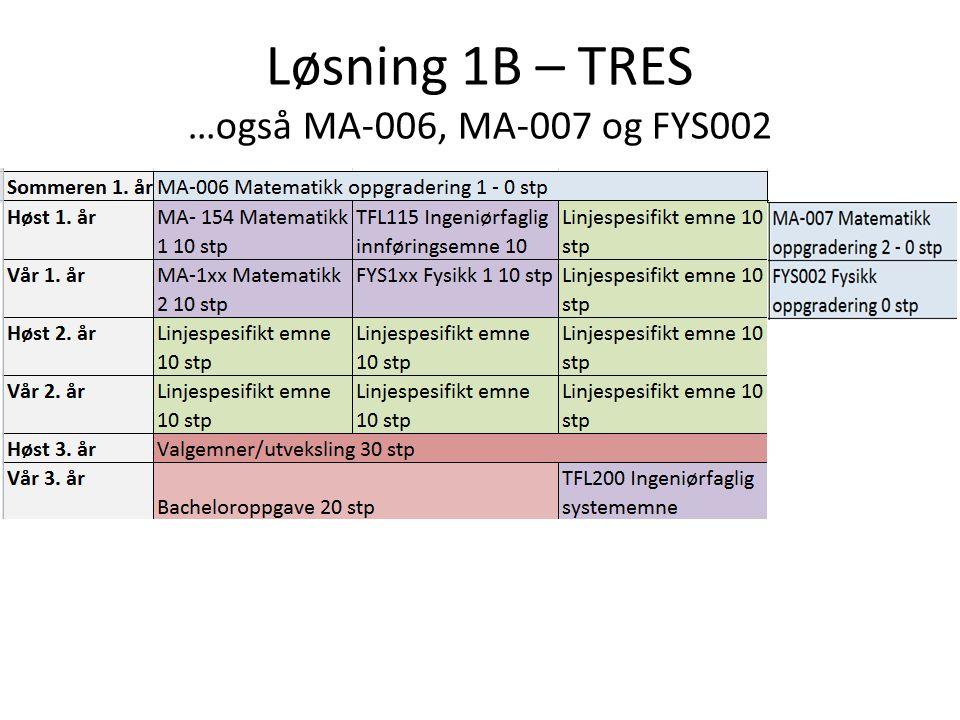 Løsning 1B – TRES …også MA-006, MA-007 og FYS002