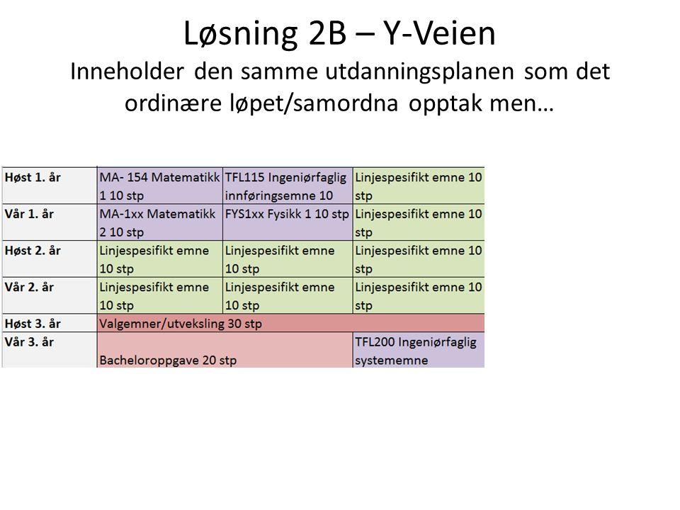 Løsning 2B – Y-Veien Inneholder den samme utdanningsplanen som det ordinære løpet/samordna opptak men…