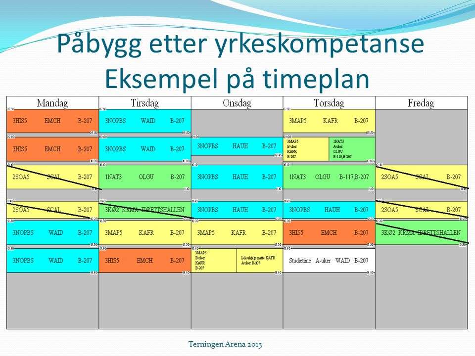 Påbygg etter yrkeskompetanse Eksempel på timeplan Terningen Arena 2015
