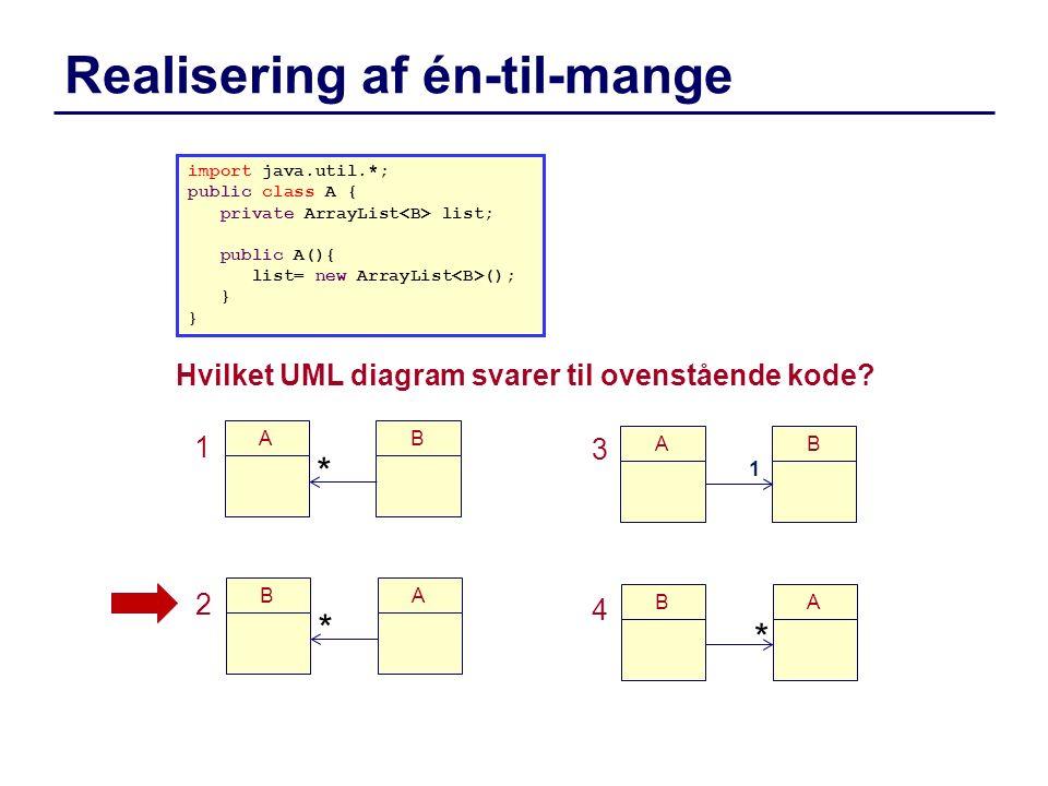 Realisering af én-til-mange import java.util.*; public class A { private ArrayList list; public A(){ list= new ArrayList (); } 1 3 4 2 B * AB 1 AA * B