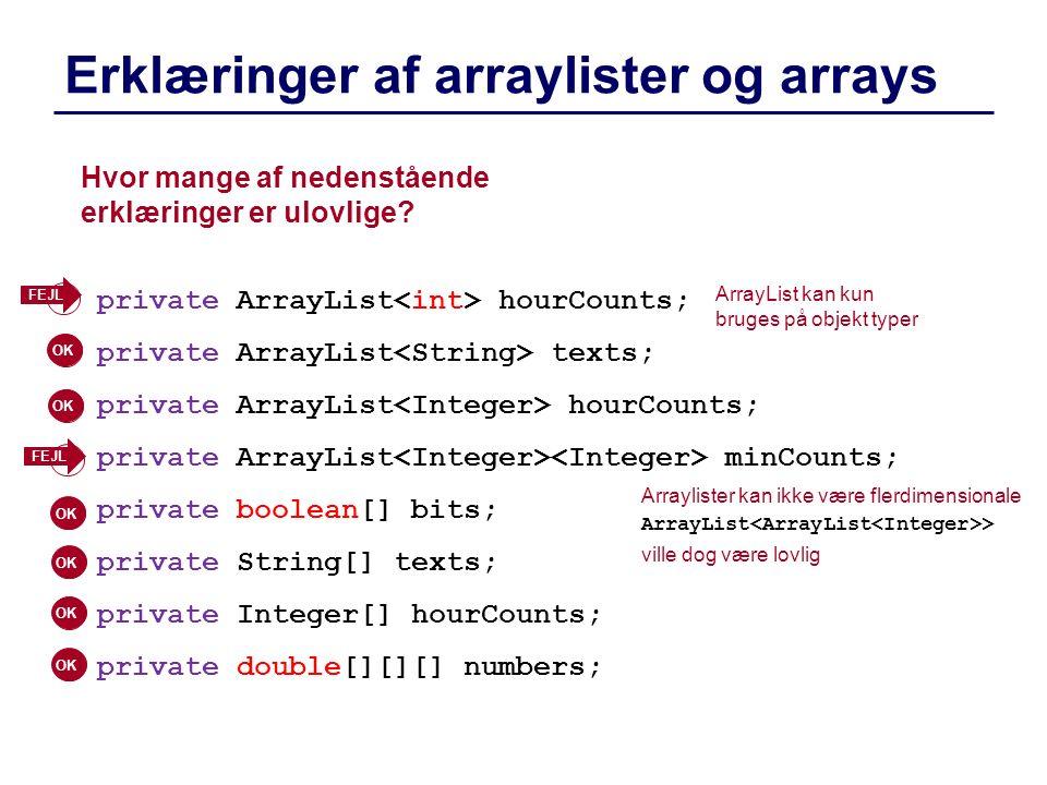 Erklæringer af arraylister og arrays Hvor mange af nedenstående erklæringer er ulovlige? private ArrayList hourCounts; private ArrayList texts; privat