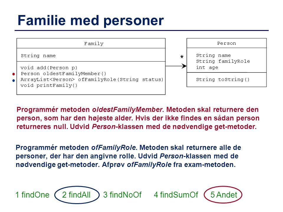 Familie med personer Programmér metoden oldestFamilyMember. Metoden skal returnere den person, som har den højeste alder. Hvis der ikke findes en såda