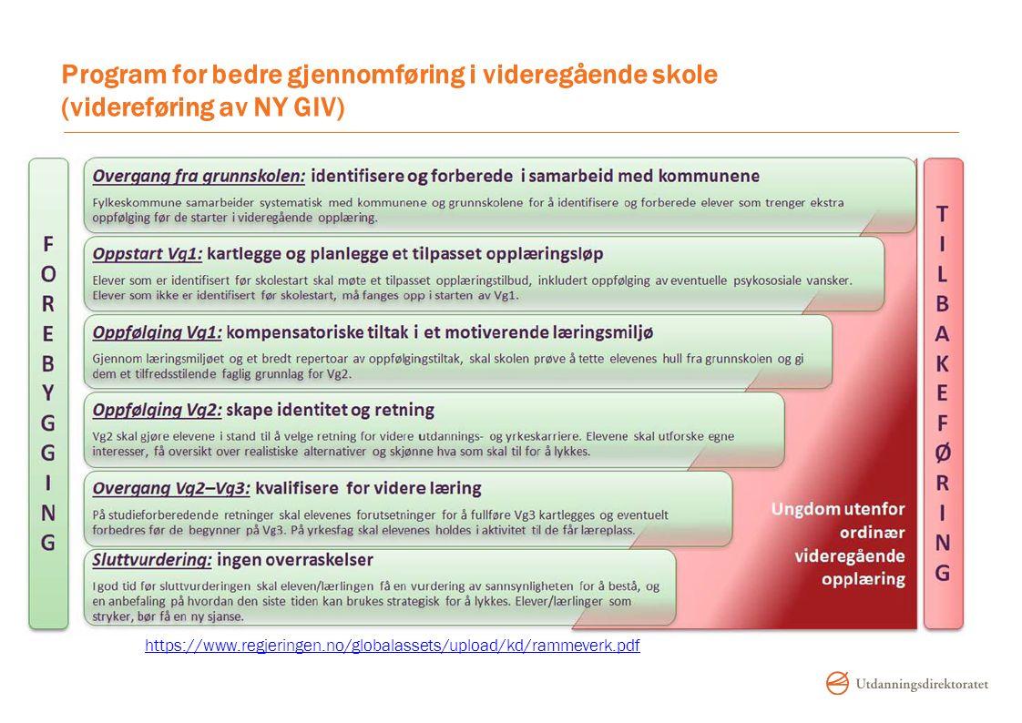 Program for bedre gjennomføring i videregående skole (videreføring av NY GIV) https://www.regjeringen.no/globalassets/upload/kd/rammeverk.pdf