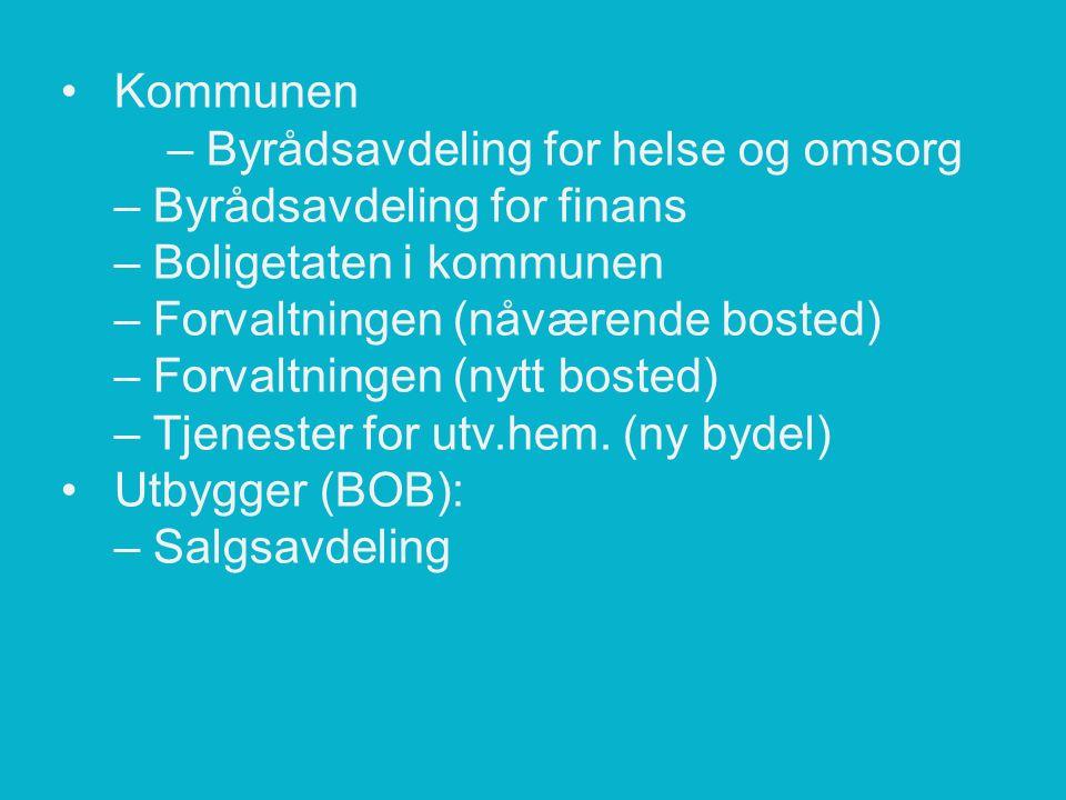 Kommunen – Byrådsavdeling for helse og omsorg – Byrådsavdeling for finans – Boligetaten i kommunen – Forvaltningen (nåværende bosted) – Forvaltningen (nytt bosted) – Tjenester for utv.hem.