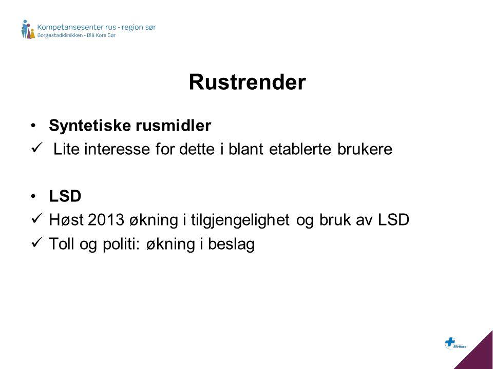 Rustrender Syntetiske rusmidler Lite interesse for dette i blant etablerte brukere LSD Høst 2013 økning i tilgjengelighet og bruk av LSD Toll og politi: økning i beslag