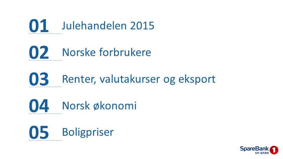 02 Julehandelen 2015 01 04 03 05 Norske forbrukere Renter, valutakurser og eksport Norsk økonomi Boligpriser