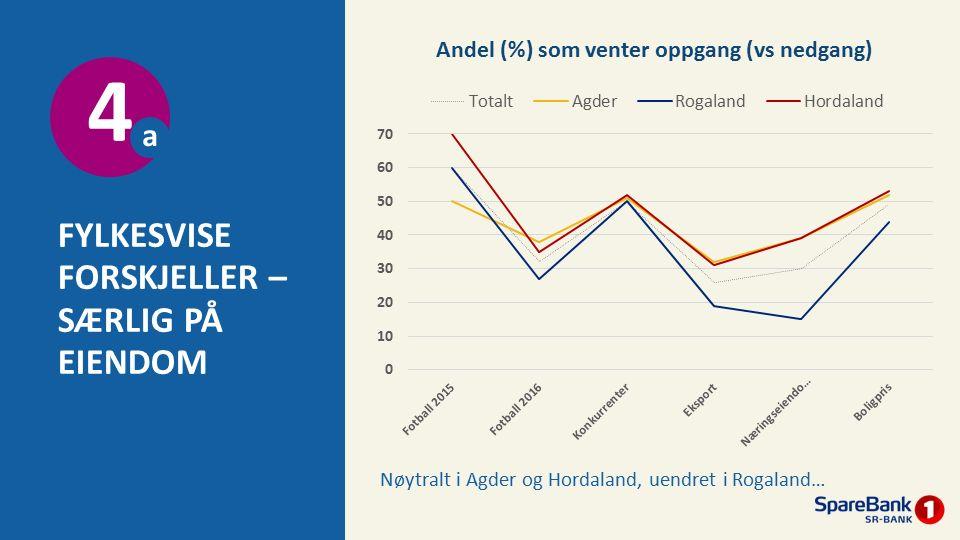 FYLKESVISE FORSKJELLER – SÆRLIG PÅ EIENDOM 4 Nøytralt i Agder og Hordaland, uendret i Rogaland… a