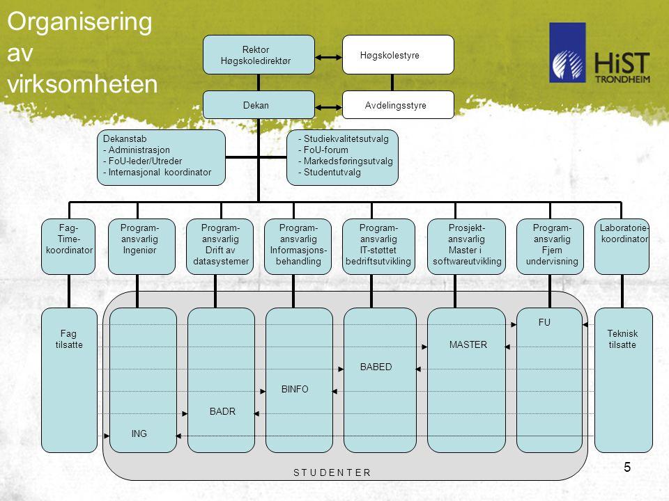 6 Studiene - søkertall konstruksjon anvendelse