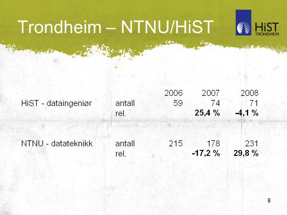 8 Trondheim – NTNU/HiST