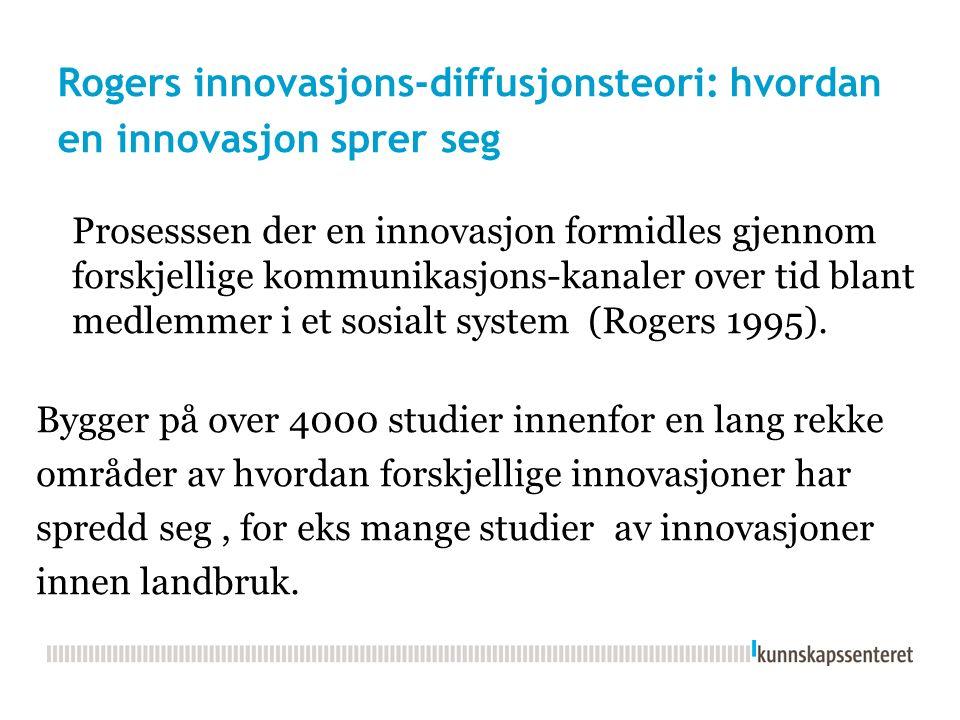 Rogers innovasjons-diffusjonsteori: hvordan en innovasjon sprer seg Prosesssen der en innovasjon formidles gjennom forskjellige kommunikasjons-kanaler over tid blant medlemmer i et sosialt system (Rogers 1995).