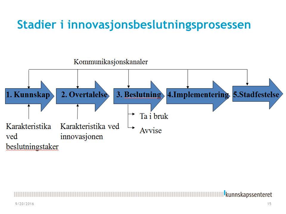Stadier i innovasjonsbeslutningsprosessen 9/20/201615