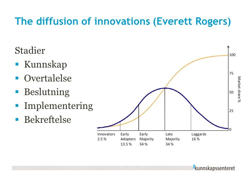 The diffusion of innovations (Everett Rogers) Stadier  Kunnskap  Overtalelse  Beslutning  Implementering  Bekreftelse