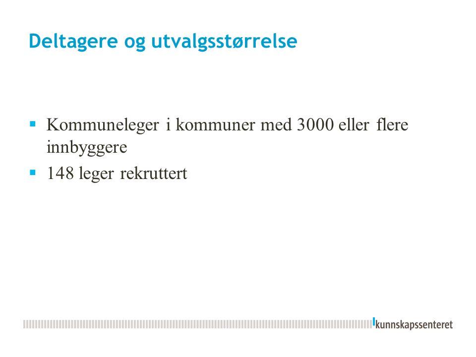 Deltagere og utvalgsstørrelse  Kommuneleger i kommuner med 3000 eller flere innbyggere  148 leger rekruttert