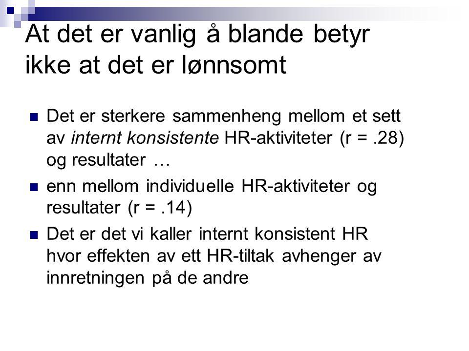 At det er vanlig å blande betyr ikke at det er lønnsomt Det er sterkere sammenheng mellom et sett av internt konsistente HR-aktiviteter (r =.28) og re