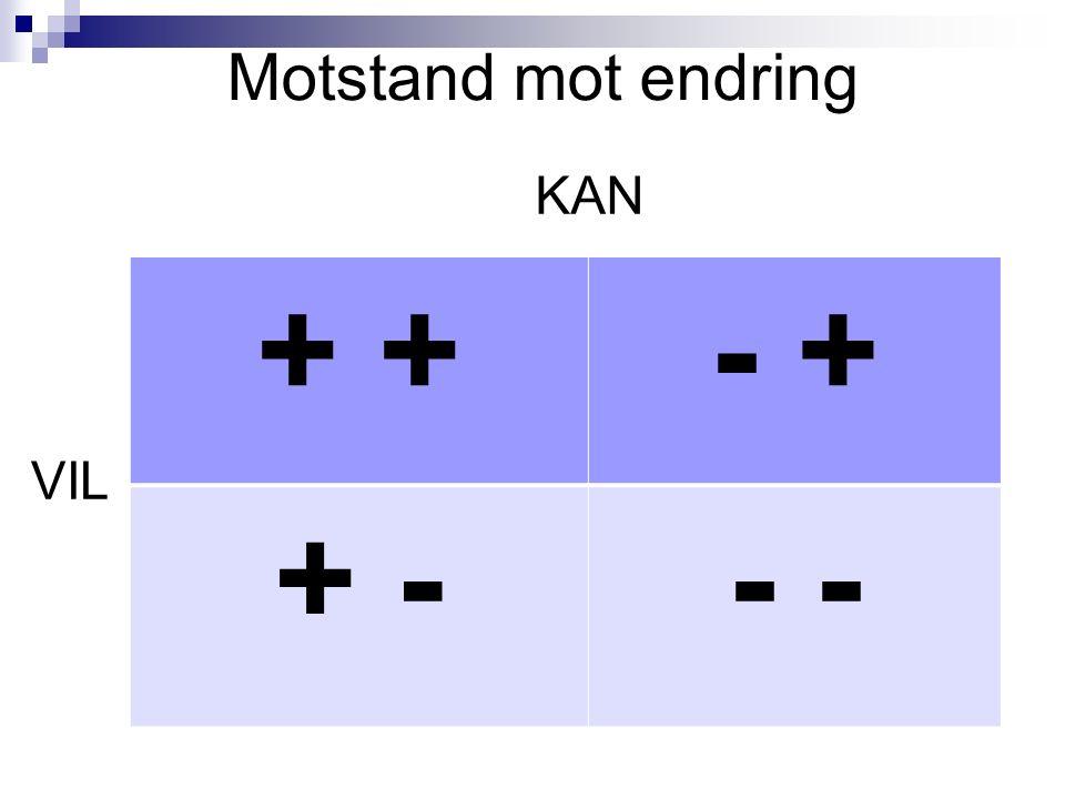 Motstand mot endring + - + + -- KAN VIL