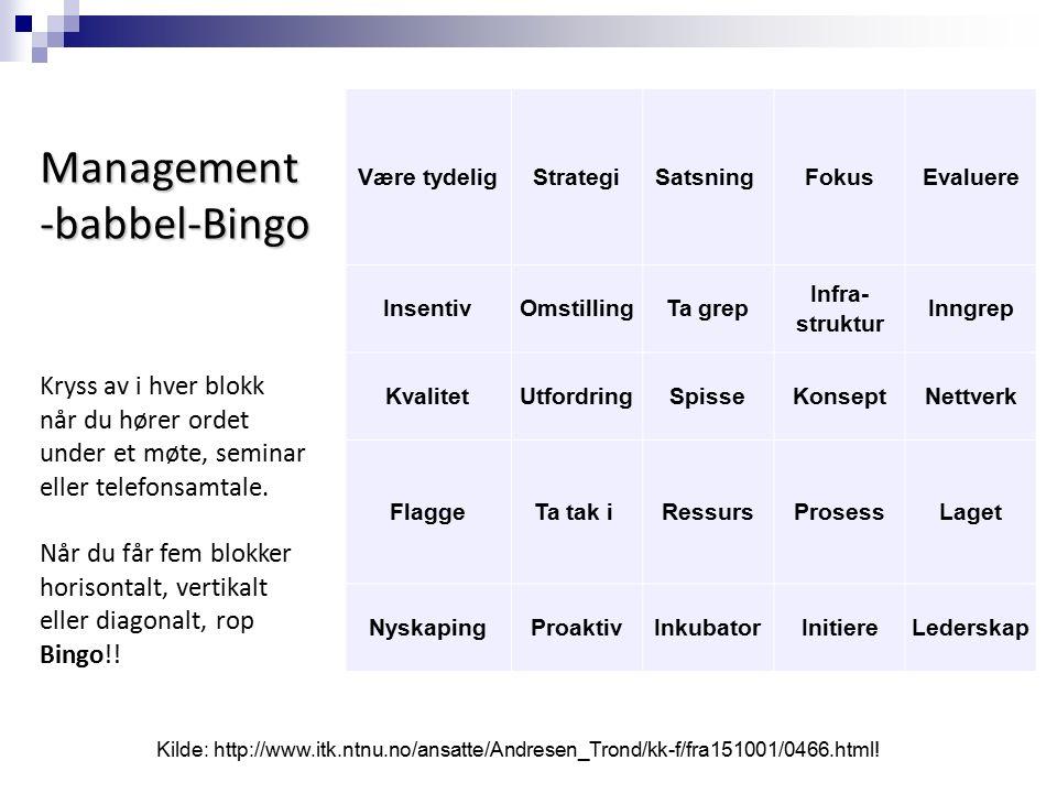 Være tydeligStrategiSatsning FokusEvaluere InsentivOmstillingTa grep Infra- struktur Inngrep KvalitetUtfordringSpisseKonseptNettverk FlaggeTa tak i RessursProsessLaget NyskapingProaktivInkubatorInitiereLederskap Management -babbel-Bingo Kryss av i hver blokk når du hører ordet under et møte, seminar eller telefonsamtale.