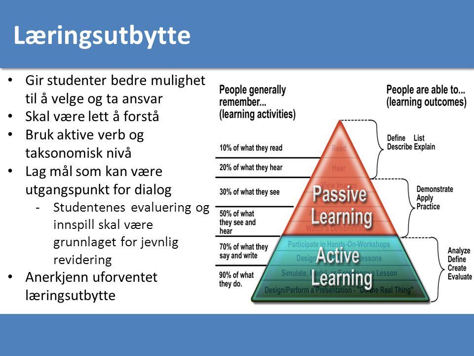 Læringsutbytte Gir studenter bedre mulighet til å velge og ta ansvar Skal være lett å forstå Bruk aktive verb og taksonomisk nivå Lag mål som kan være