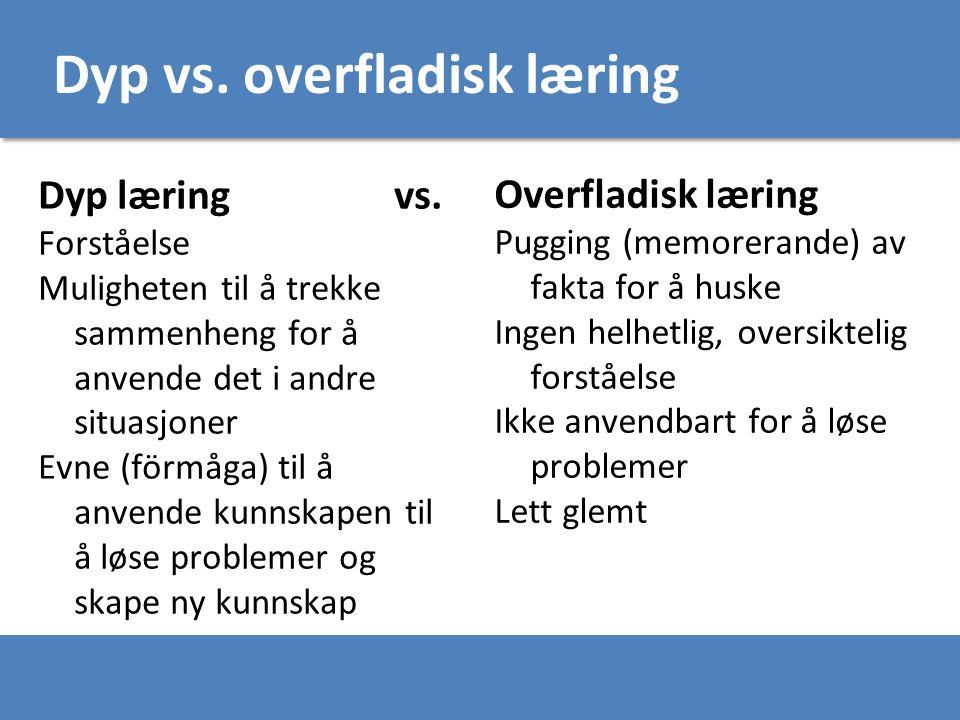 Dyp vs. overfladisk læring Overfladisk læring Pugging (memorerande) av fakta for å huske Ingen helhetlig, oversiktelig forståelse Ikke anvendbart for