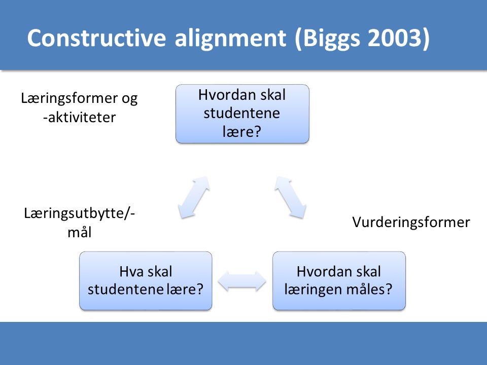 Constructive alignment (Biggs 2003) Læringsutbytte/- mål Læringsformer og -aktiviteter Vurderingsformer Hvordan skal studentene lære? Hvordan skal lær