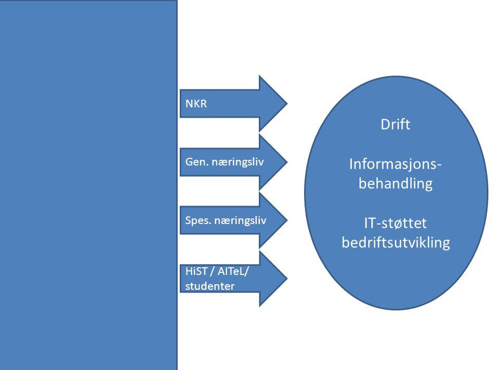 Drift Informasjons- behandling IT-støttet bedriftsutvikling Gen. næringsliv Spes. næringsliv HiST / AITeL/ studenter NKR