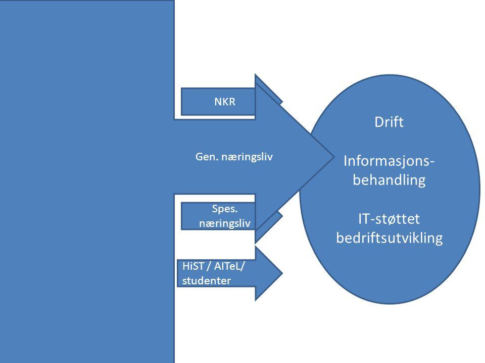 Drift Informasjons- behandling IT-støttet bedriftsutvikling Spes. næringsliv NKR Gen. næringsliv Gode arbeidsvaner Evne til å sette seg inn i nye og k