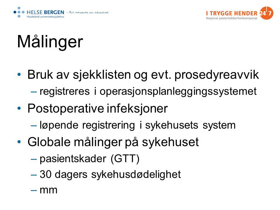 Målinger Bruk av sjekklisten og evt. prosedyreavvik –registreres i operasjonsplanleggingssystemet Postoperative infeksjoner –løpende registrering i sy