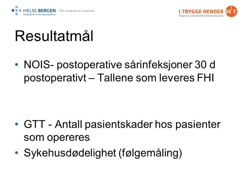 Resultatmål NOIS- postoperative sårinfeksjoner 30 d postoperativt – Tallene som leveres FHI GTT - Antall pasientskader hos pasienter som opereres Sykehusdødelighet (følgemåling)