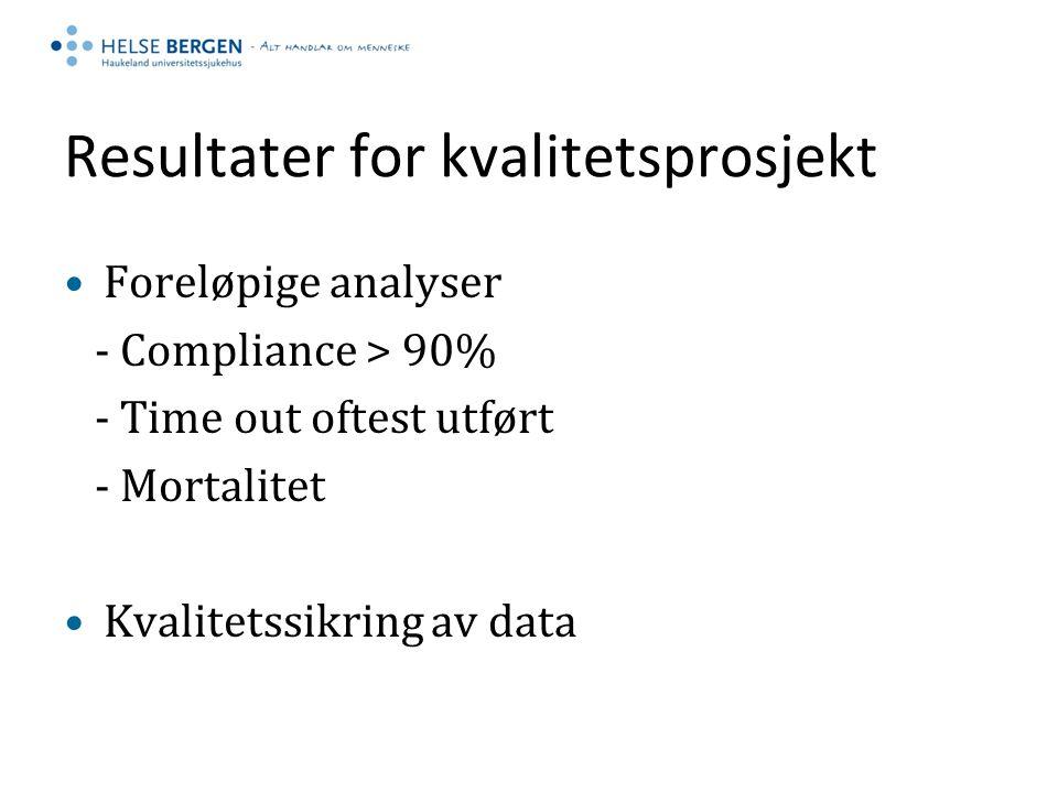 Resultater for kvalitetsprosjekt Foreløpige analyser - Compliance > 90% - Time out oftest utført - Mortalitet Kvalitetssikring av data