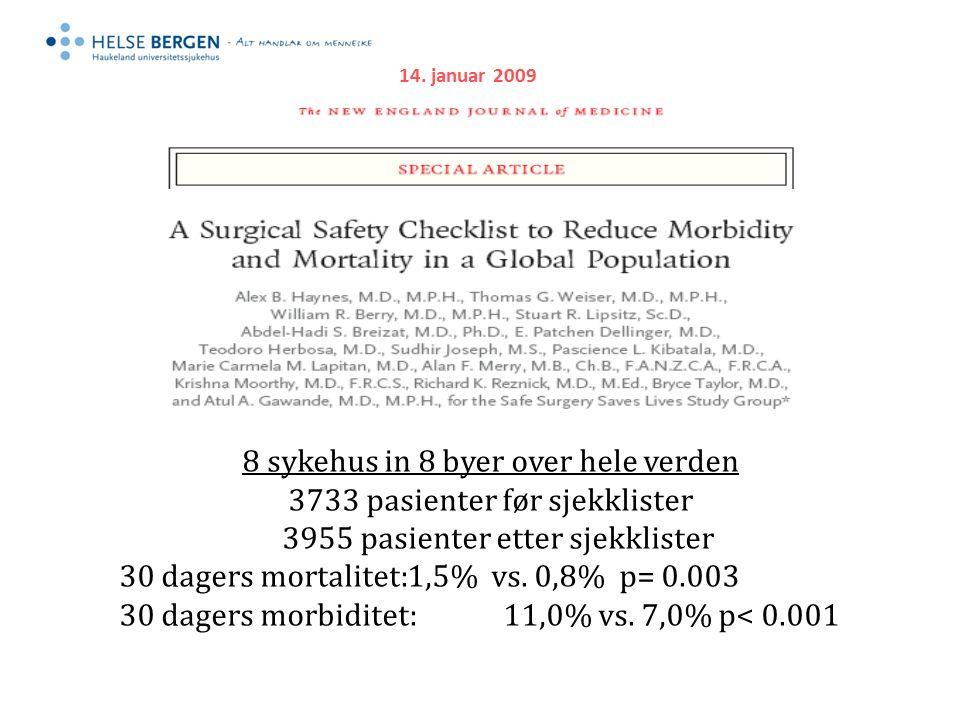 8 sykehus in 8 byer over hele verden 3733 pasienter før sjekklister 3955 pasienter etter sjekklister 30 dagers mortalitet:1,5% vs. 0,8% p= 0.003 30 da