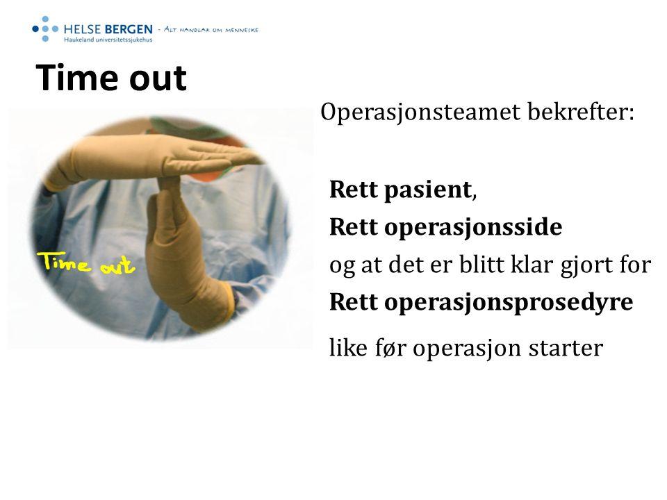 Operasjonsteamet bekrefter: Rett pasient, Rett operasjonsside og at det er blitt klar gjort for Rett operasjonsprosedyre like før operasjon starter Ti