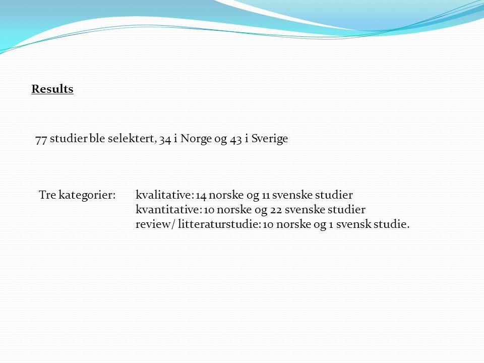 Results 77 studier ble selektert, 34 i Norge og 43 i Sverige Tre kategorier:kvalitative: 14 norske og 11 svenske studier kvantitative: 10 norske og 22 svenske studier review/ litteraturstudie: 10 norske og 1 svensk studie.