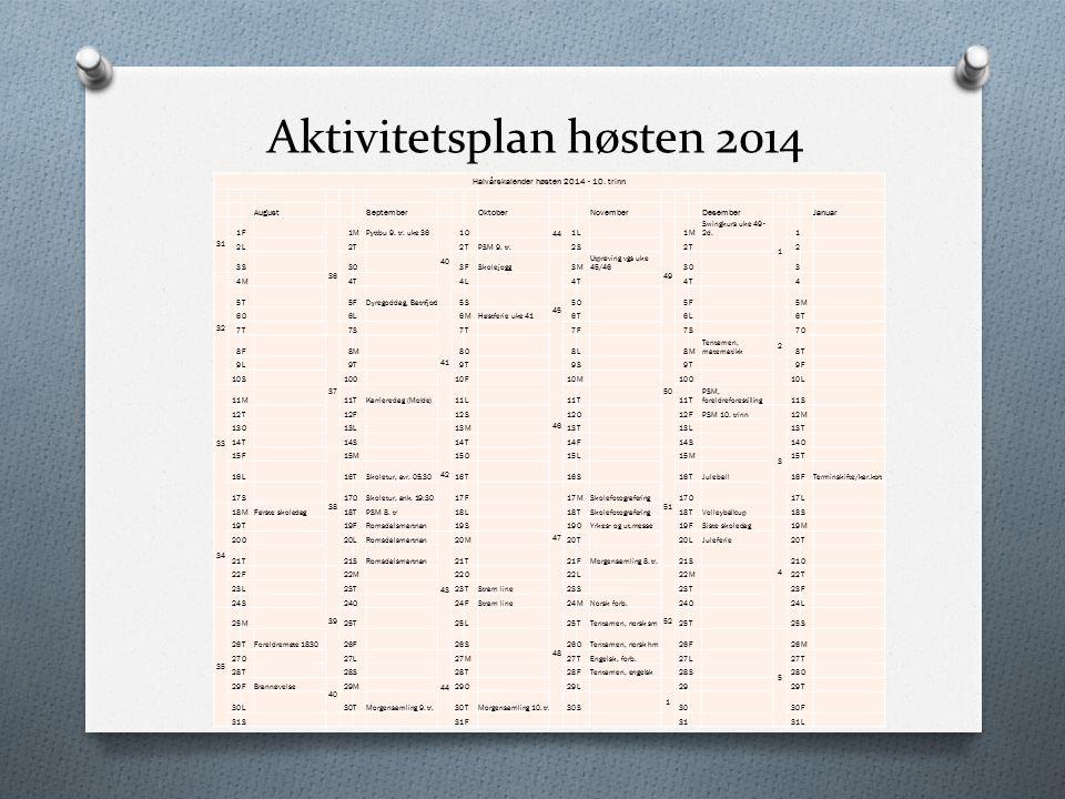 Aktivitetsplan høsten 2014 Halvårskalender høsten 2014 - 10. trinn August September Oktober November Desember Januar 31 1F 36 1MPyttbu 9. tr. uke 36 4