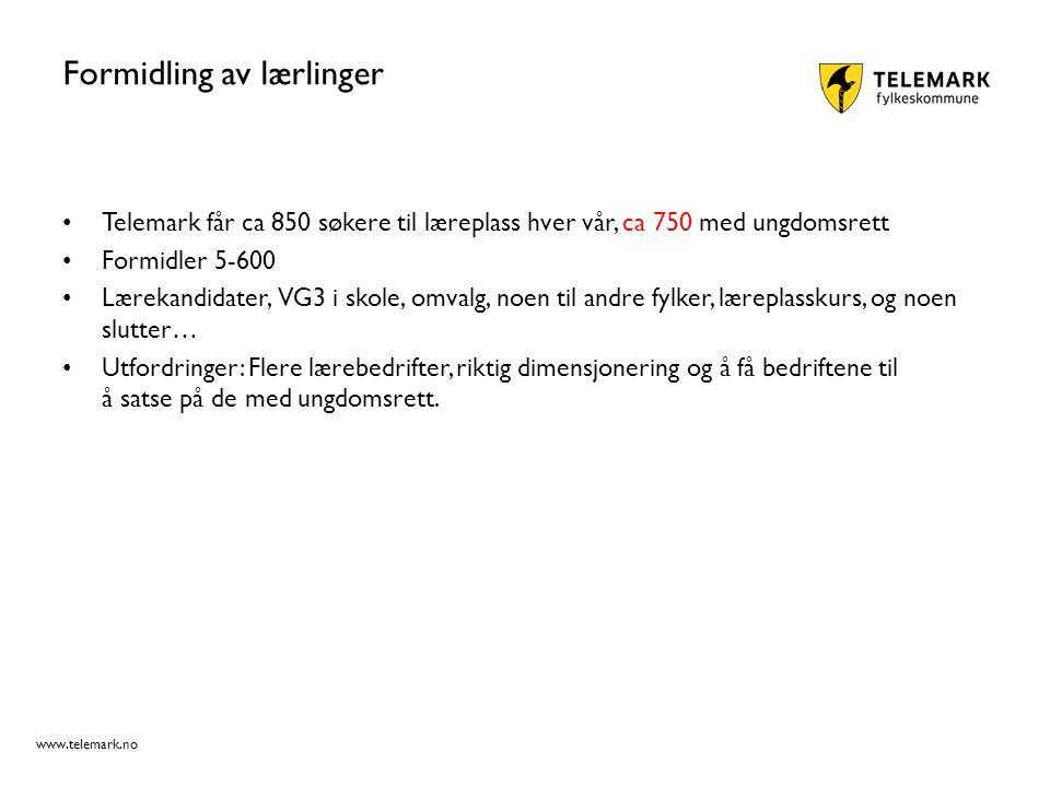 www.telemark.no Voksenopplæring i Telemark Rammer 2015 – 11,5 mill.