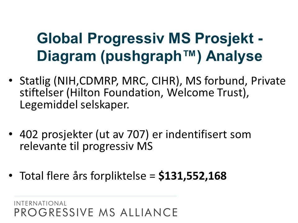 Global Progressiv MS Prosjekt - Diagram (pushgraph™) Analyse Statlig (NIH,CDMRP, MRC, CIHR), MS forbund, Private stiftelser (Hilton Foundation, Welcom